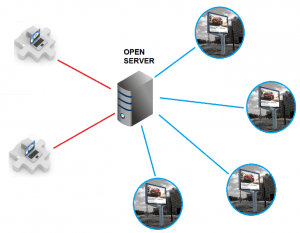 open-reporting-center-img